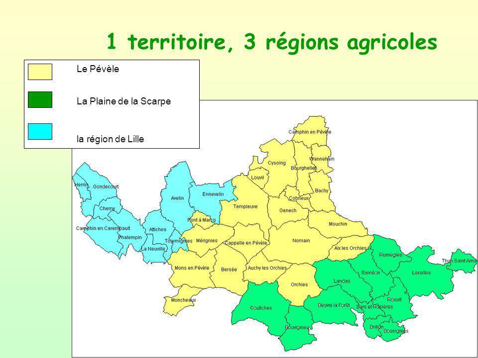 1 territoire, 3 régions agricoles