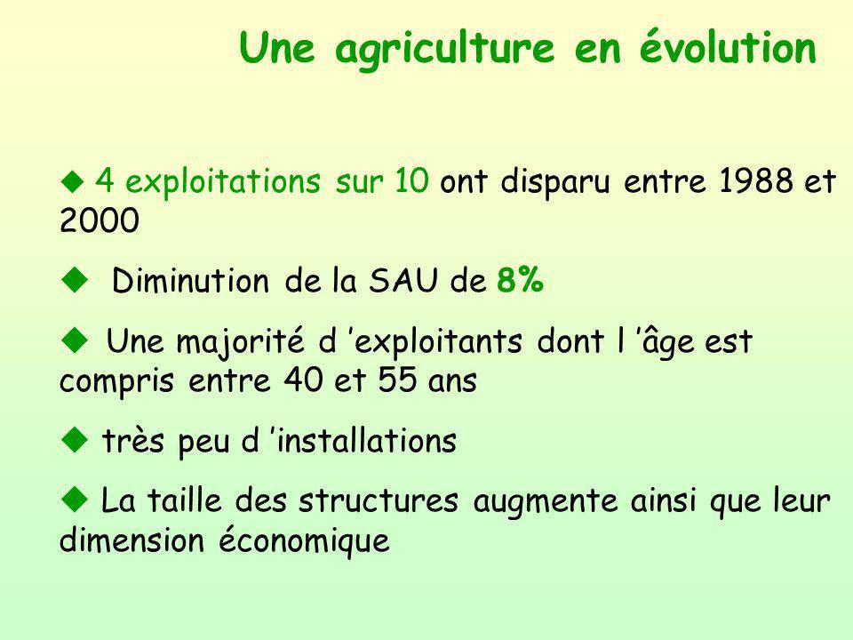 Une agriculture en évolution