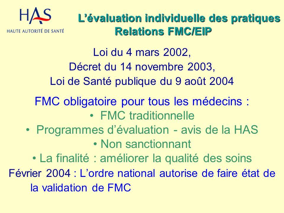 FMC obligatoire pour tous les médecins : FMC traditionnelle