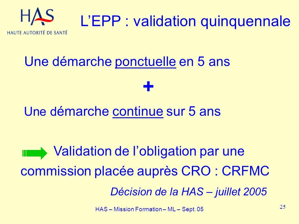 + L'EPP : validation quinquennale Une démarche ponctuelle en 5 ans