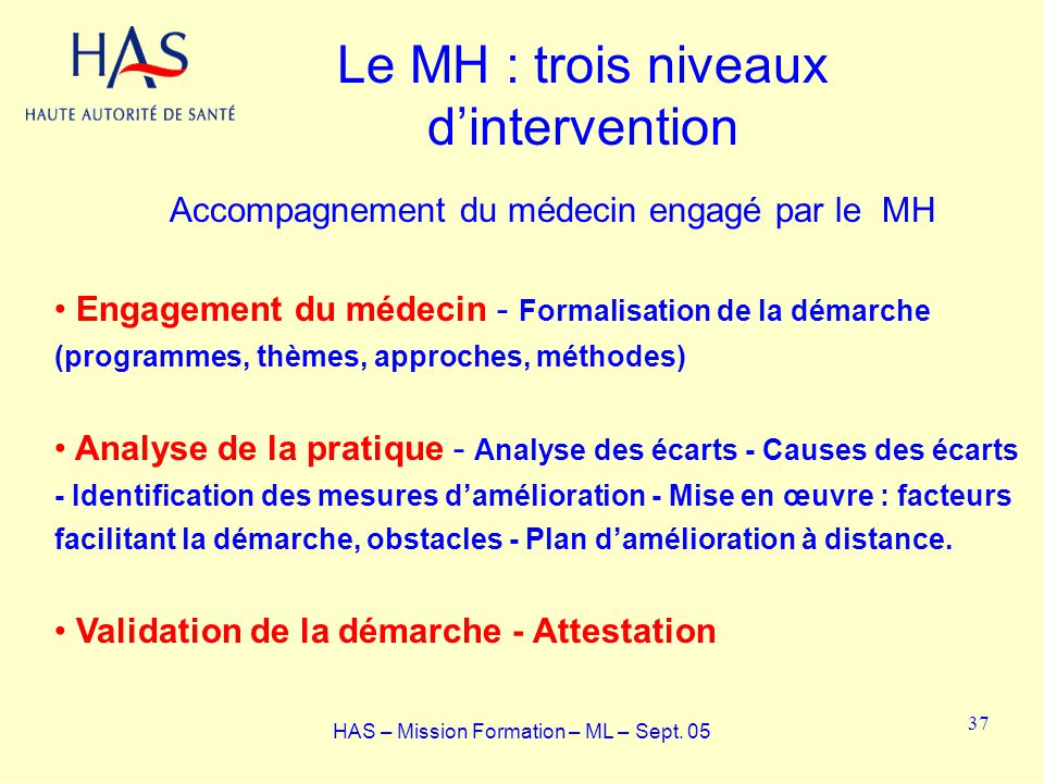 Le MH : trois niveaux d'intervention