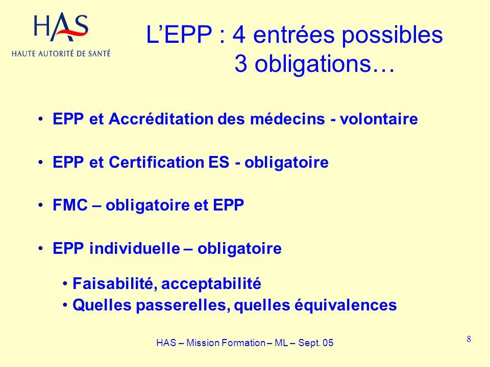 L'EPP : 4 entrées possibles 3 obligations…