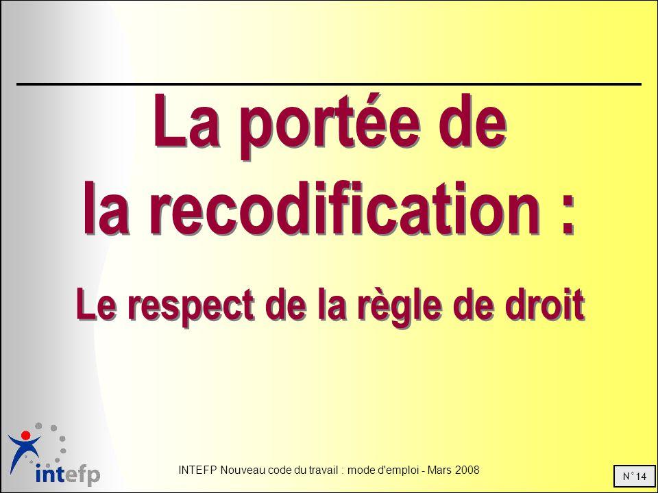 La portée de la recodification : Le respect de la règle de droit