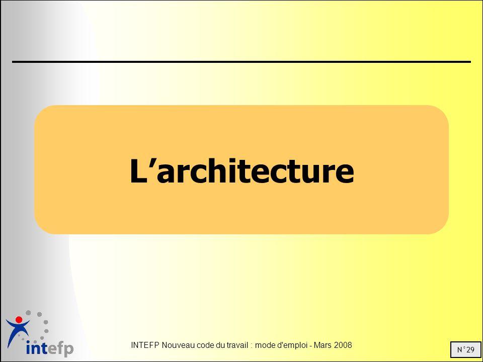 L'architecture INTEFP – Département Formations continues « Nouveau code du travail : mode d'emploi »