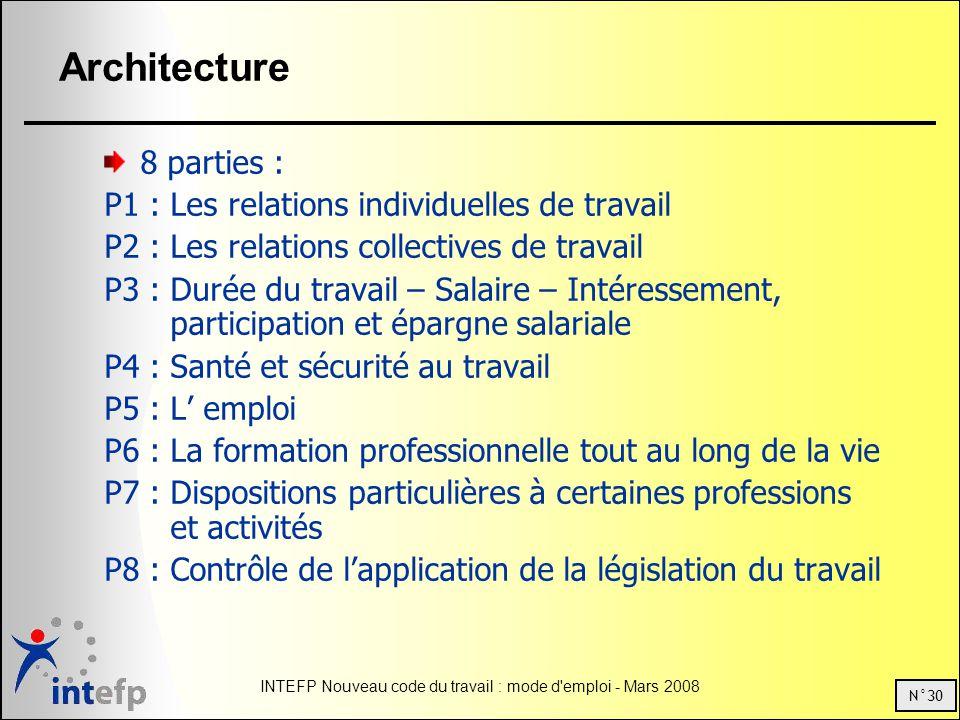 Architecture 8 parties : P1 : Les relations individuelles de travail