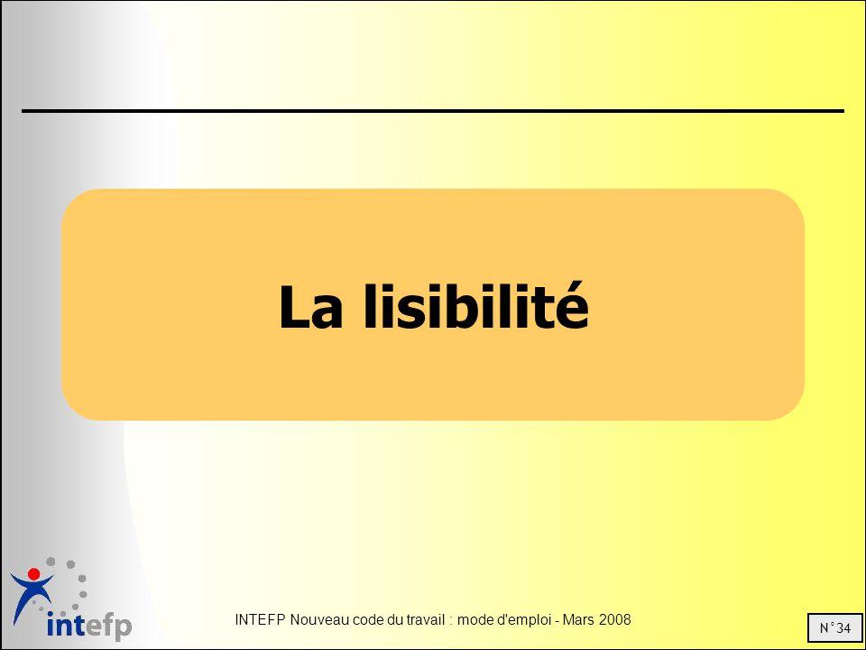 La lisibilité INTEFP – Département Formations continues « Nouveau code du travail : mode d'emploi »