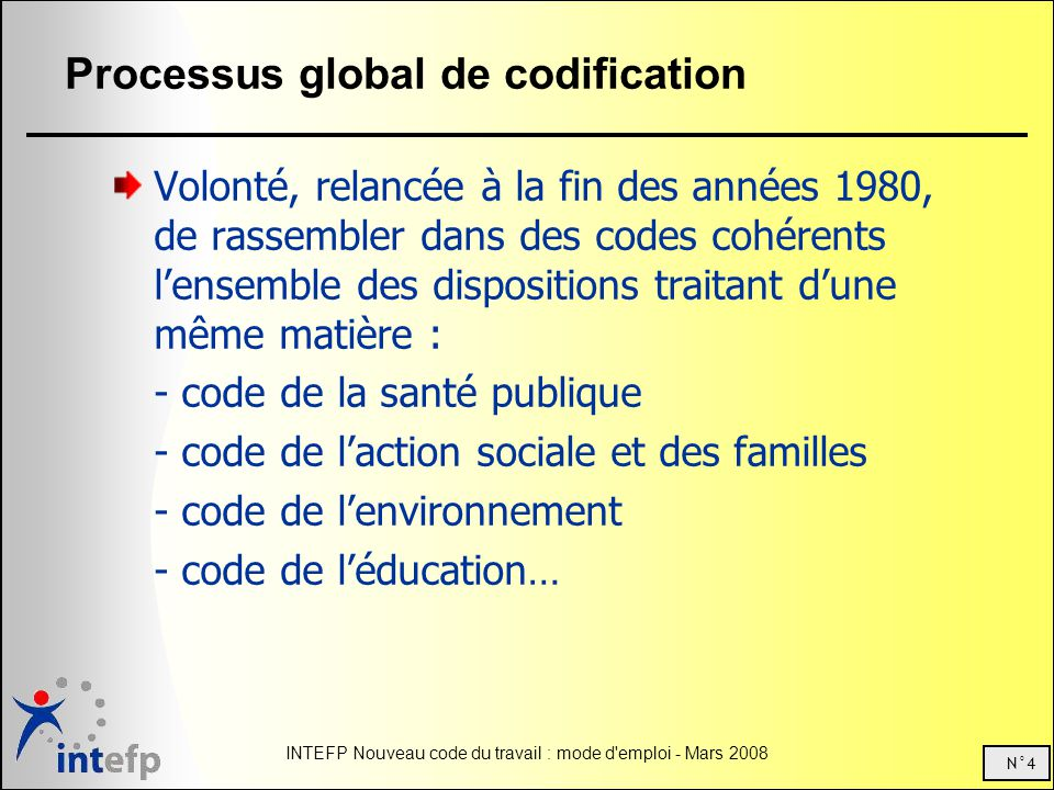 Processus global de codification