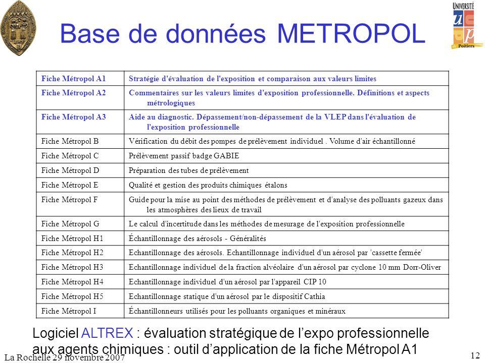 Base de données METROPOL