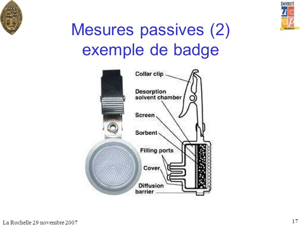 Mesures passives (2) exemple de badge