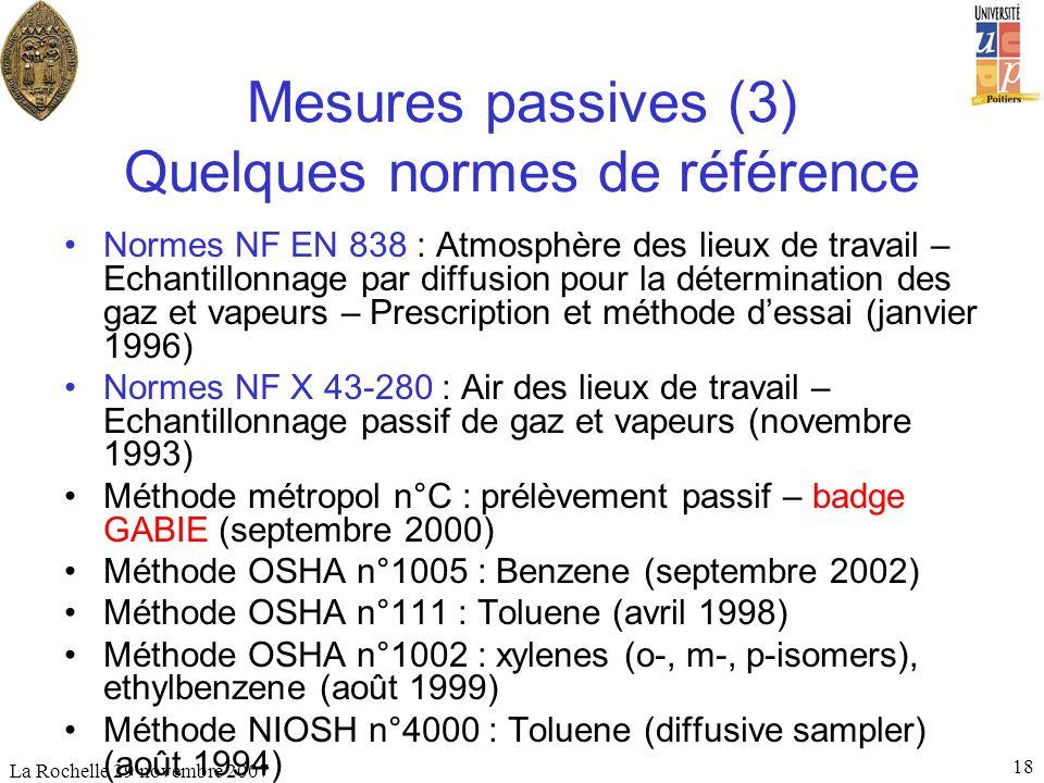 Mesures passives (3) Quelques normes de référence