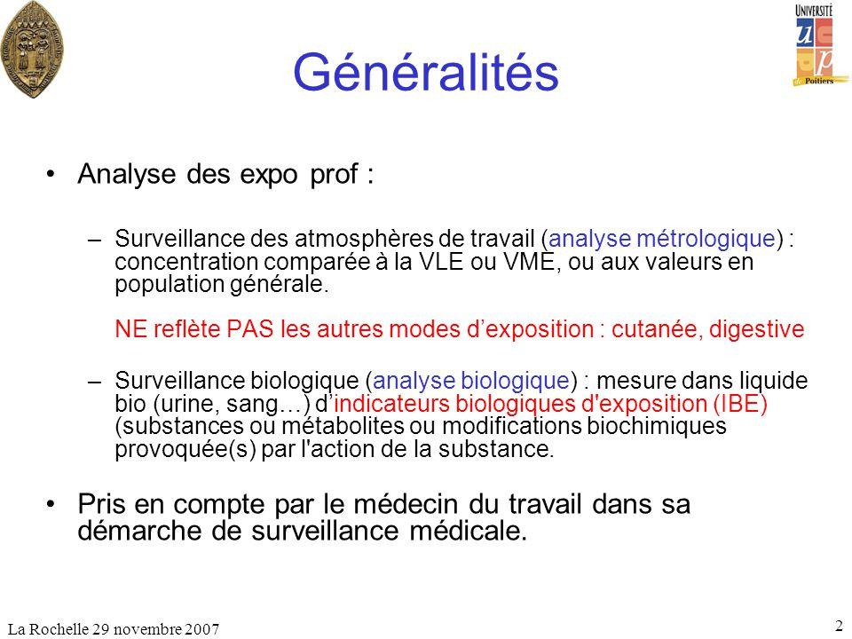 Généralités Analyse des expo prof :