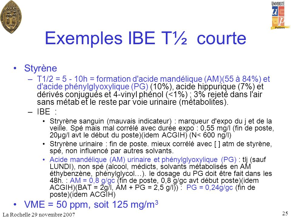 Exemples IBE T½ courte Styrène VME = 50 ppm, soit 125 mg/m3