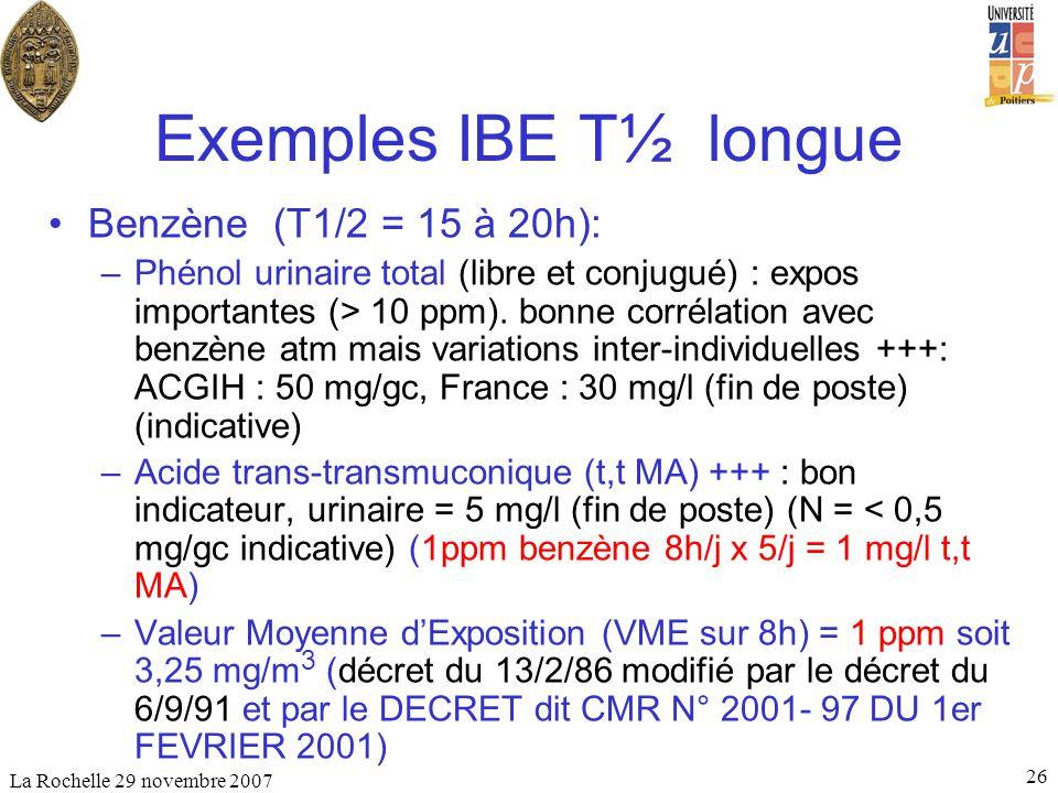 Exemples IBE T½ longue Benzène (T1/2 = 15 à 20h):