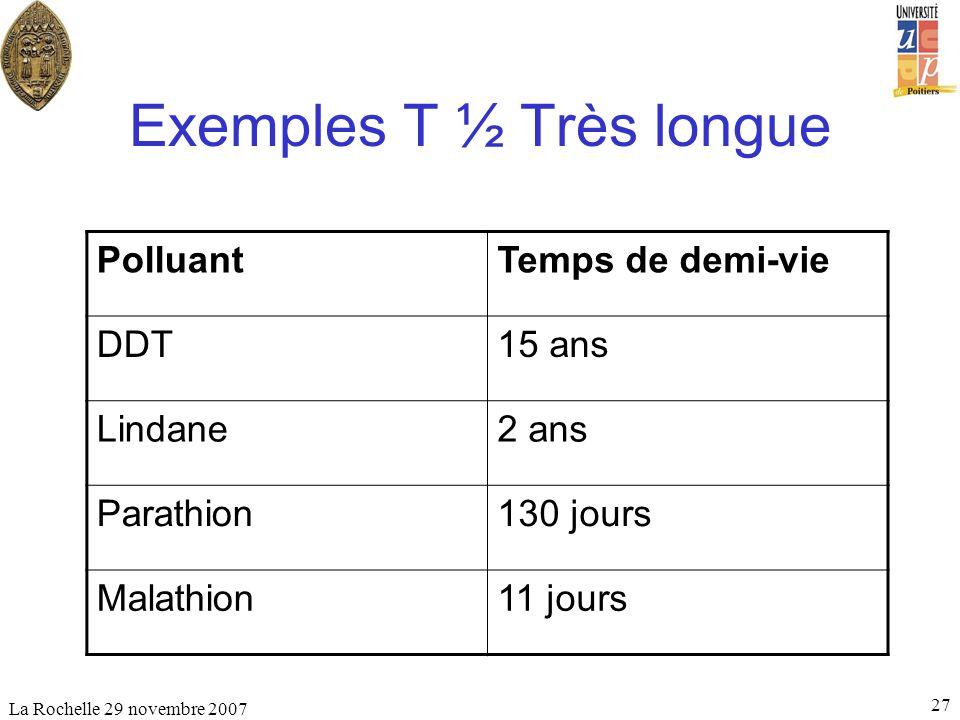 Exemples T ½ Très longue