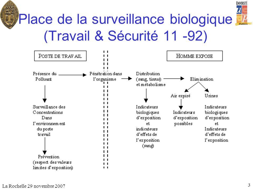 Place de la surveillance biologique (Travail & Sécurité 11 -92)
