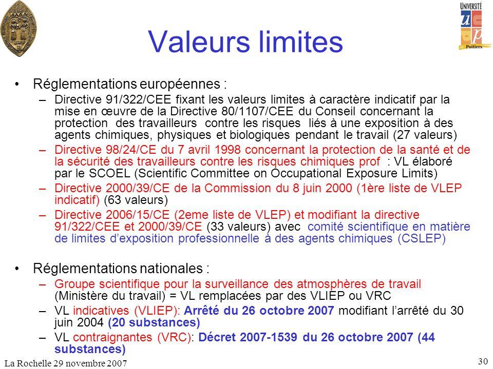 Valeurs limites Réglementations européennes :