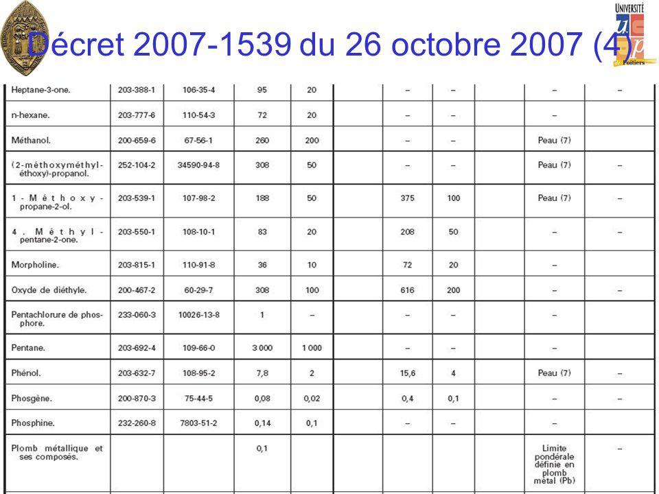 Décret 2007-1539 du 26 octobre 2007 (4) La Rochelle 29 novembre 2007