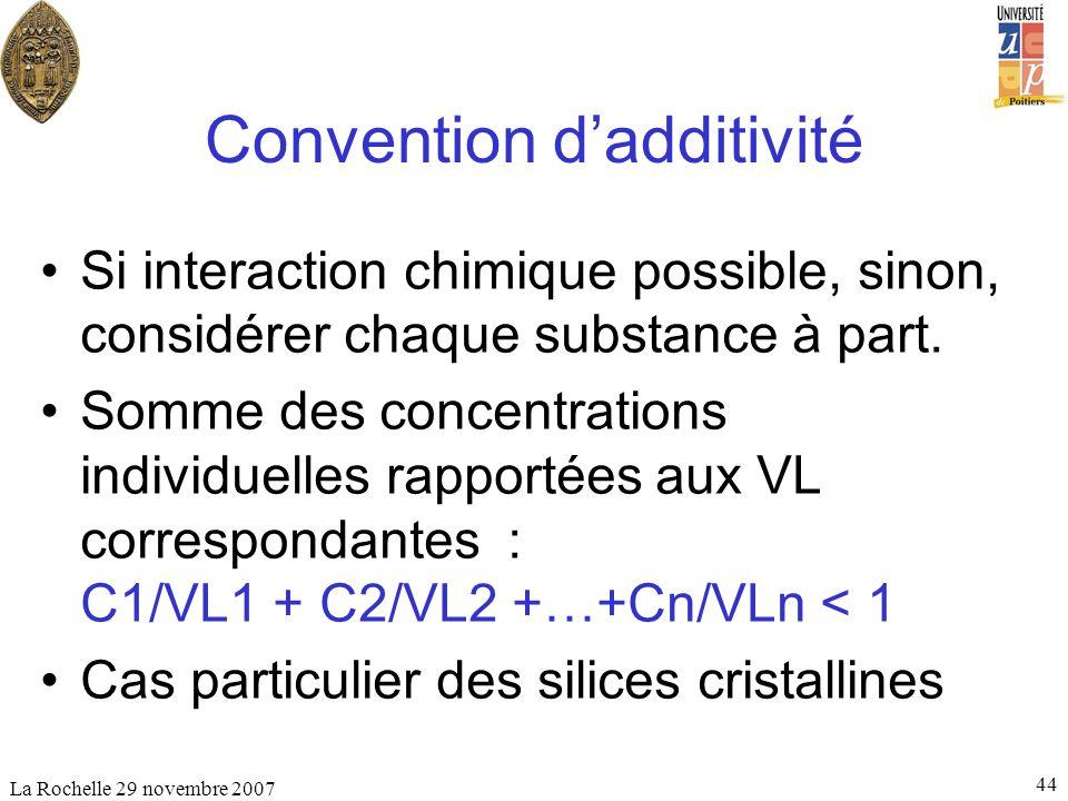 Convention d'additivité