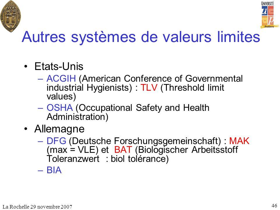 Autres systèmes de valeurs limites