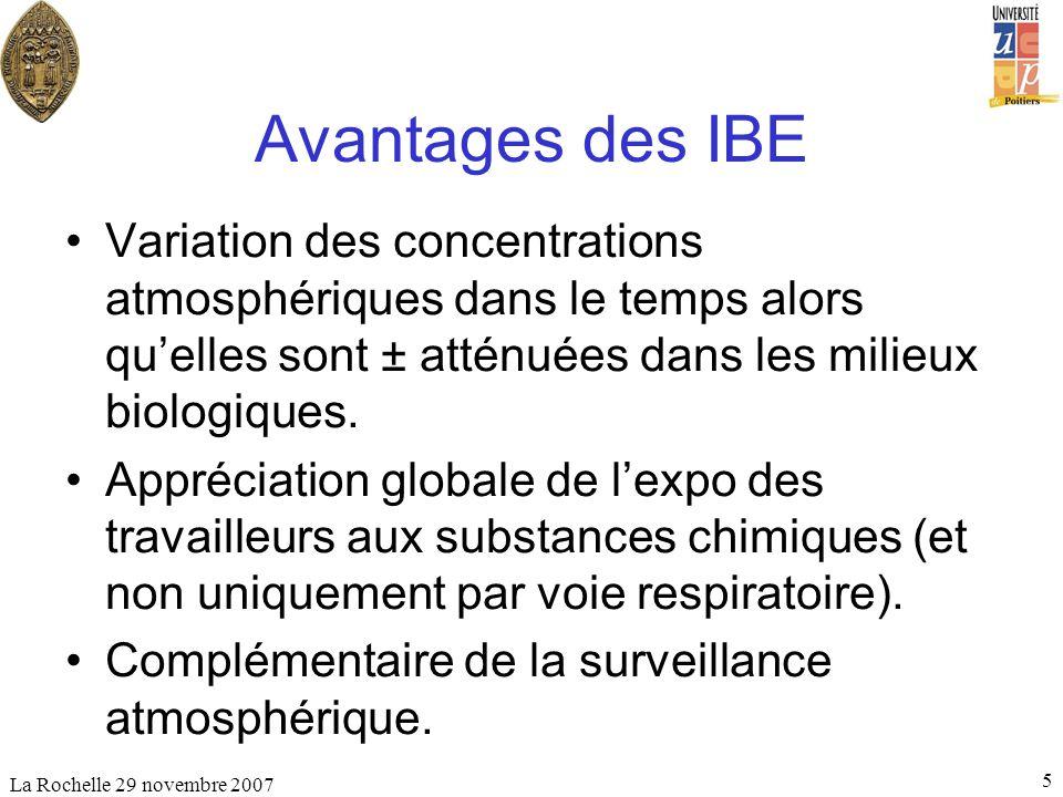 Avantages des IBE Variation des concentrations atmosphériques dans le temps alors qu'elles sont ± atténuées dans les milieux biologiques.