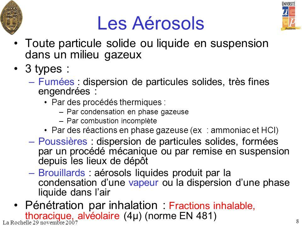 Les Aérosols Toute particule solide ou liquide en suspension dans un milieu gazeux. 3 types :