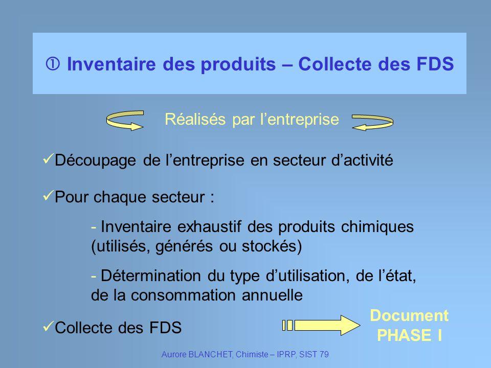  Inventaire des produits – Collecte des FDS