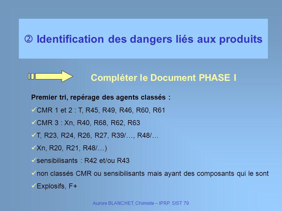  Identification des dangers liés aux produits