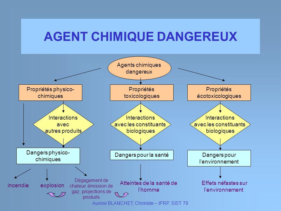 AGENT CHIMIQUE DANGEREUX