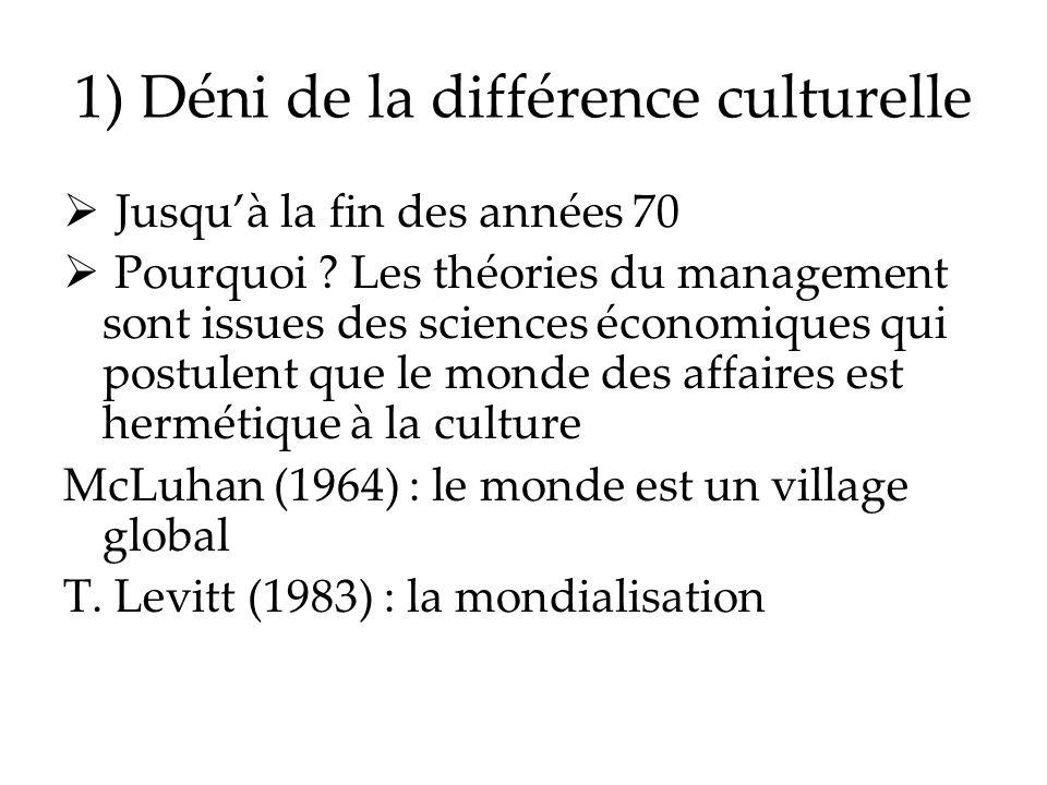 1) Déni de la différence culturelle