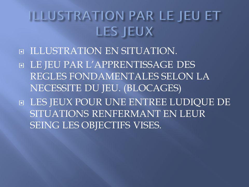 ILLUSTRATION PAR LE JEU ET LES JEUX