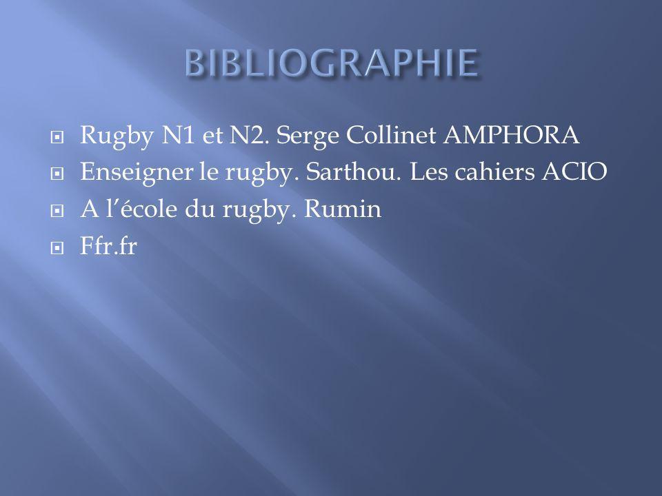 BIBLIOGRAPHIE Rugby N1 et N2. Serge Collinet AMPHORA