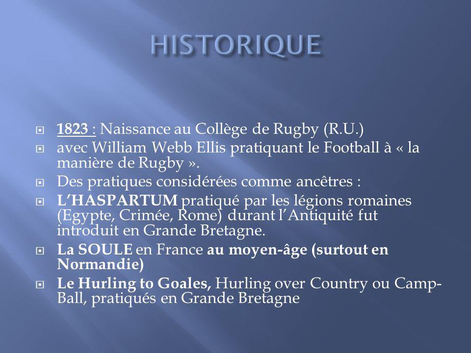 HISTORIQUE 1823 : Naissance au Collège de Rugby (R.U.)