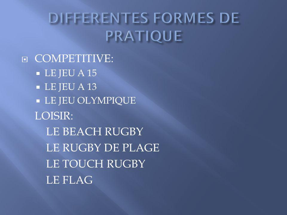 DIFFERENTES FORMES DE PRATIQUE
