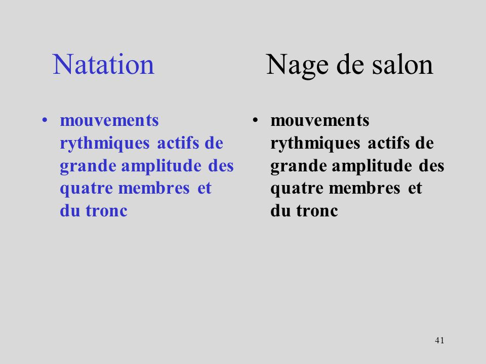 Natation Nage de salon mouvements rythmiques actifs de grande amplitude des quatre membres et du tronc.