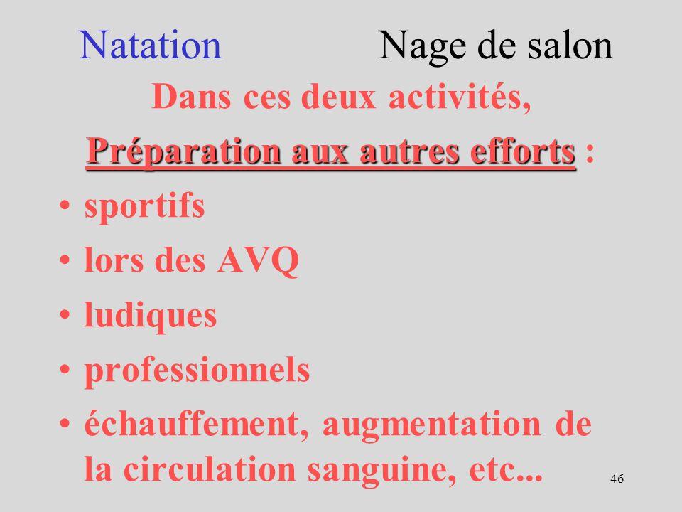 Dans ces deux activités, Préparation aux autres efforts :