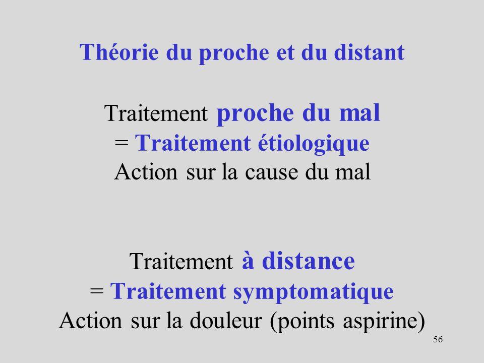 Théorie du proche et du distant Traitement proche du mal = Traitement étiologique Action sur la cause du mal Traitement à distance = Traitement symptomatique Action sur la douleur (points aspirine)