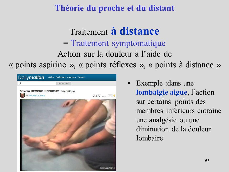 Théorie du proche et du distant Traitement à distance = Traitement symptomatique Action sur la douleur à l'aide de « points aspirine », « points réflexes », « points à distance »
