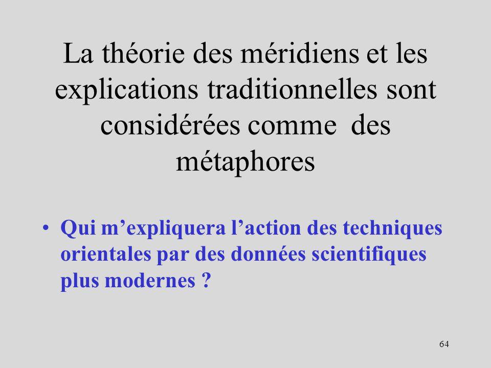 La théorie des méridiens et les explications traditionnelles sont considérées comme des métaphores