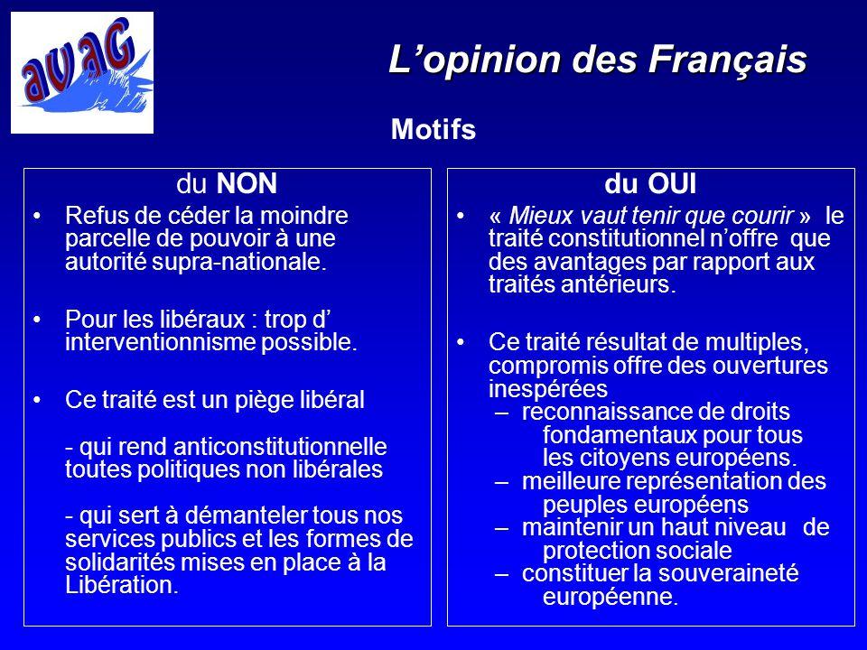 L'opinion des Français