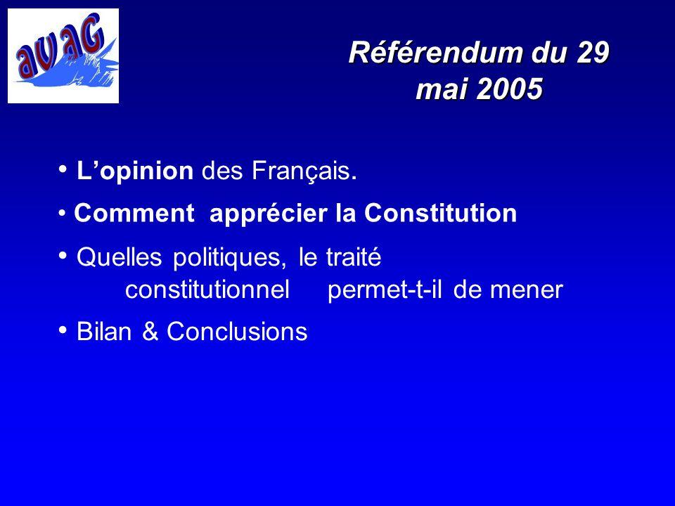 L'opinion des Français.