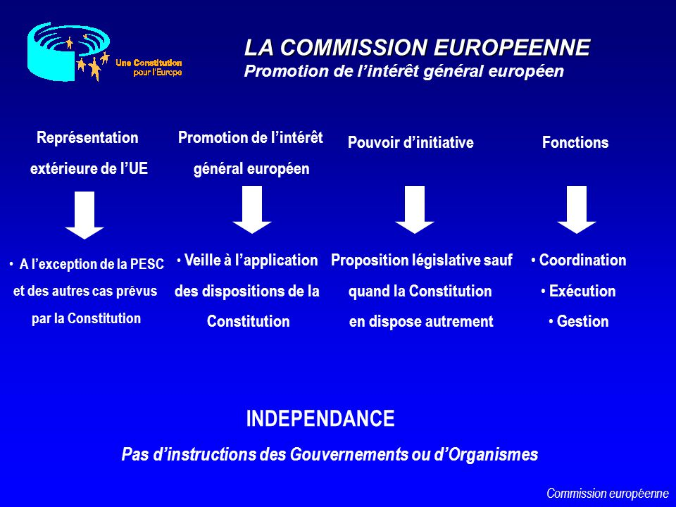 LA COMMISSION EUROPEENNE