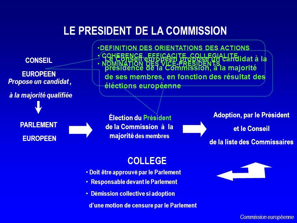 LE PRESIDENT DE LA COMMISSION