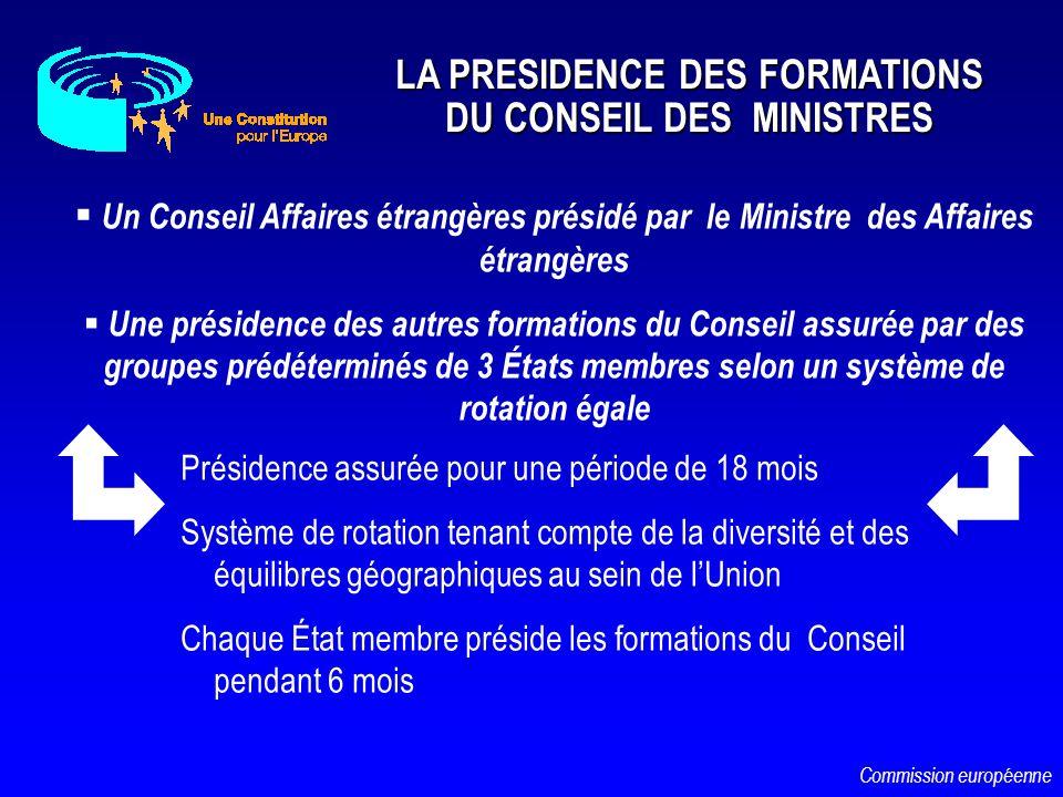 LA PRESIDENCE DES FORMATIONS DU CONSEIL DES MINISTRES