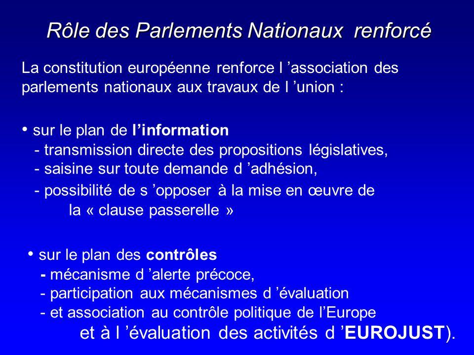 Rôle des Parlements Nationaux renforcé