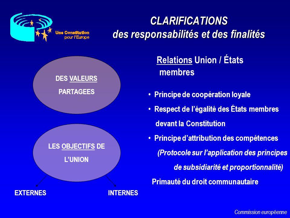 CLARIFICATIONS des responsabilités et des finalités