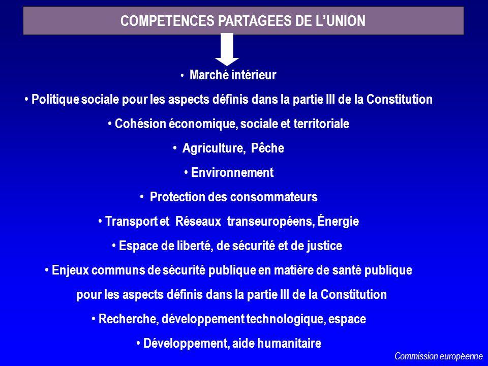 COMPETENCES PARTAGEES DE L'UNION