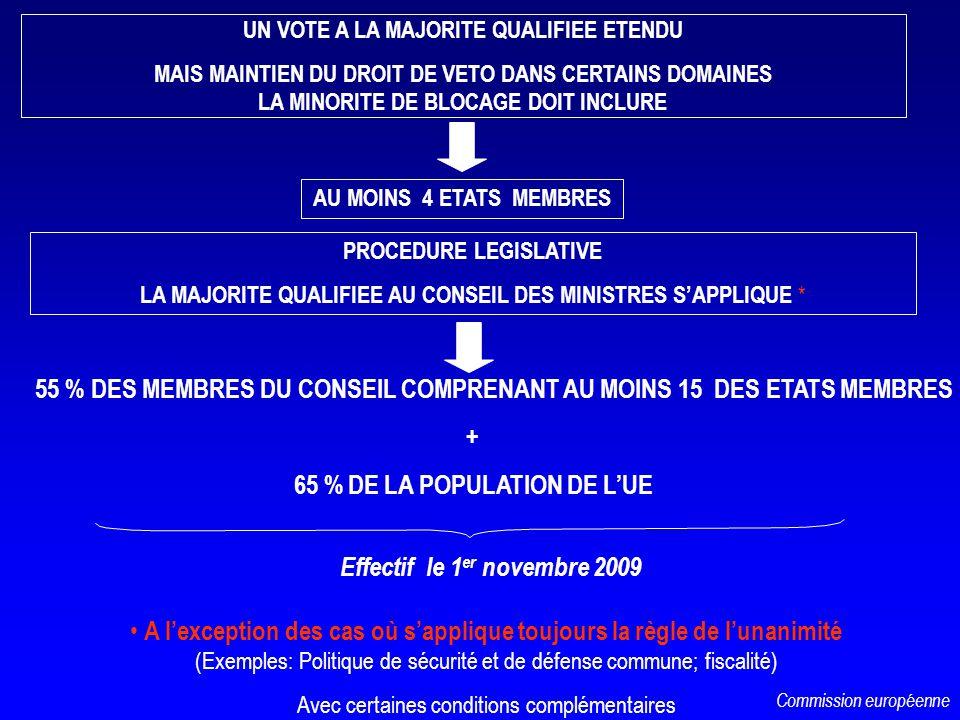 55 % DES MEMBRES DU CONSEIL COMPRENANT AU MOINS 15 DES ETATS MEMBRES +