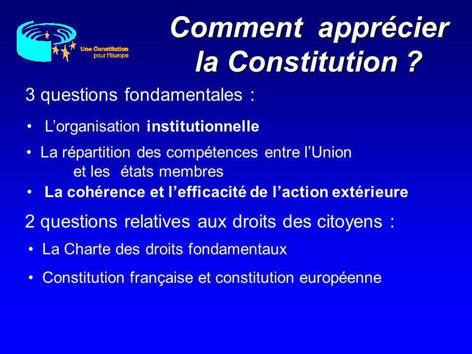 Comment apprécier la Constitution