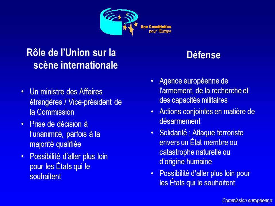 Rôle de l'Union sur la scène internationale
