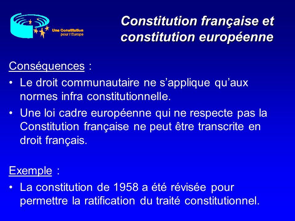 Constitution française et constitution européenne